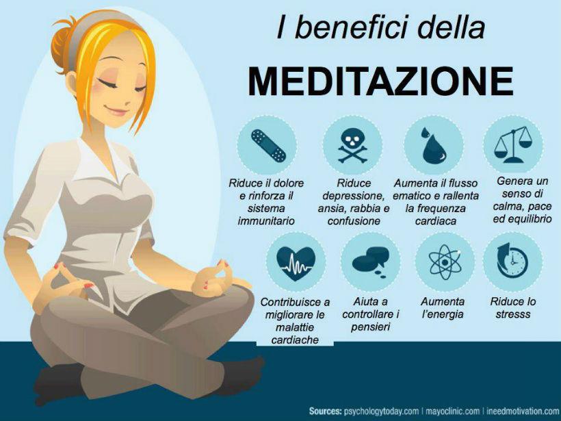 Meditazione: come alimentare in modo sano corpo e cervello